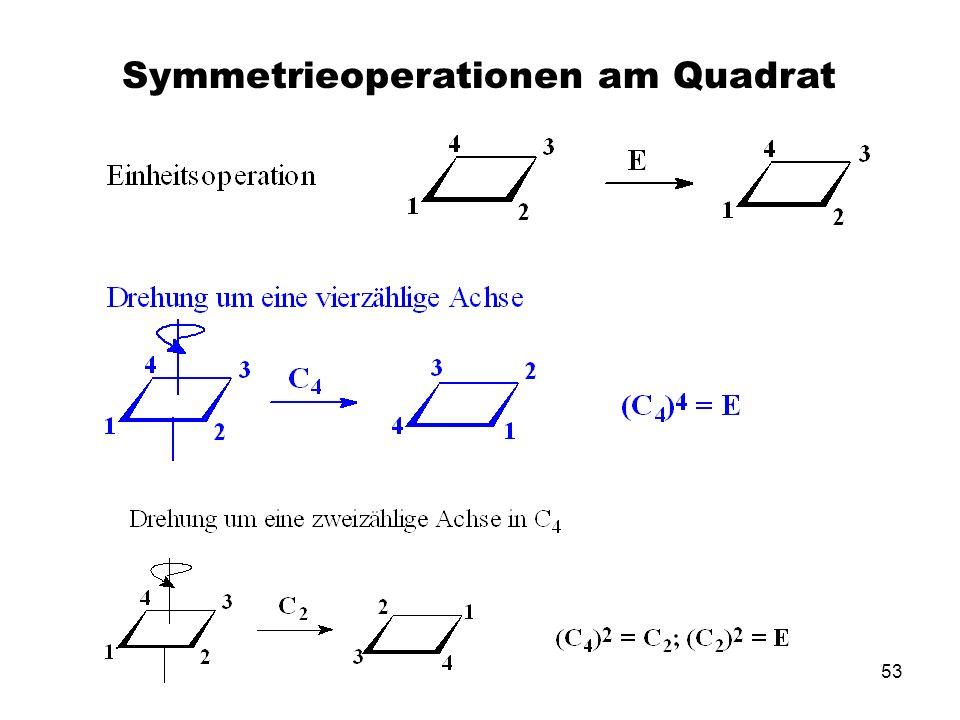 Symmetrieoperationen am Quadrat