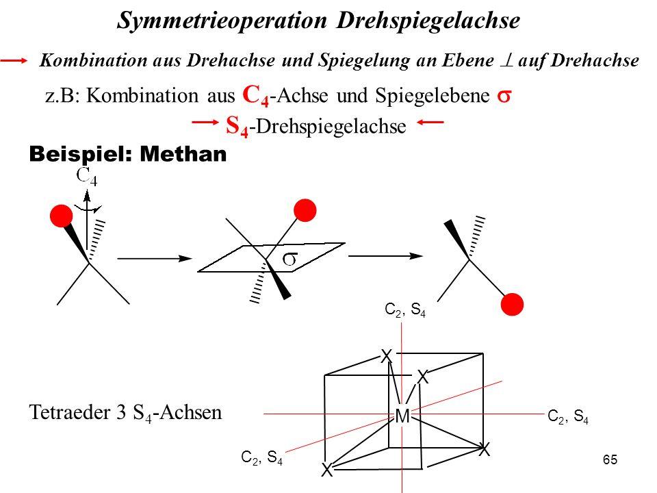 Symmetrieoperation Drehspiegelachse