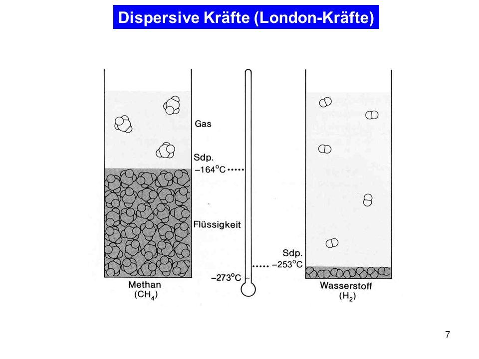 Dispersive Kräfte (London-Kräfte)