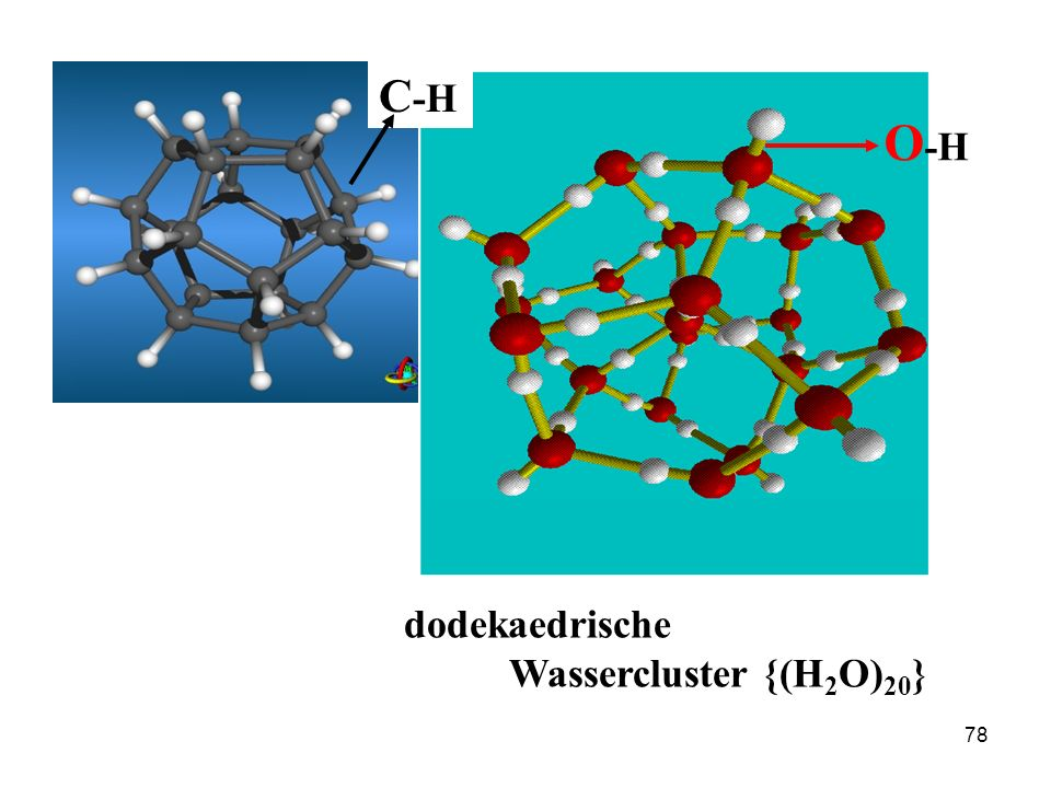 C-H O-H dodekaedrische Wassercluster {(H2O)20}