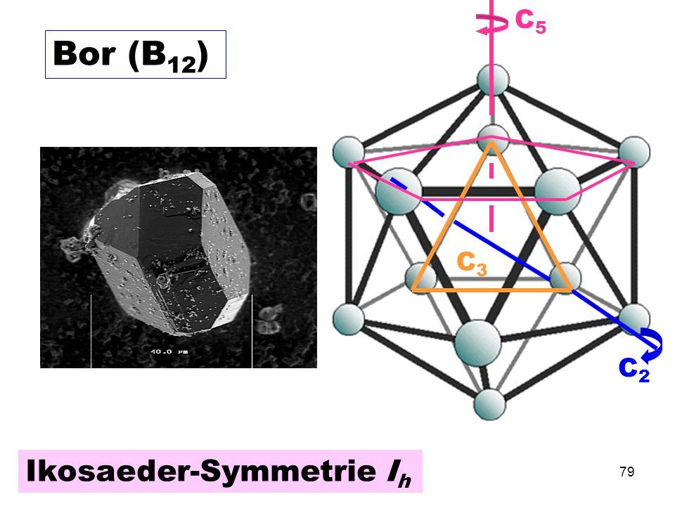 C5 Bor (B12) C3 C2 Ikosaeder-Symmetrie Ih