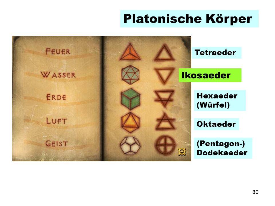 Platonische Körper Ikosaeder Tetraeder Hexaeder (Würfel) Oktaeder