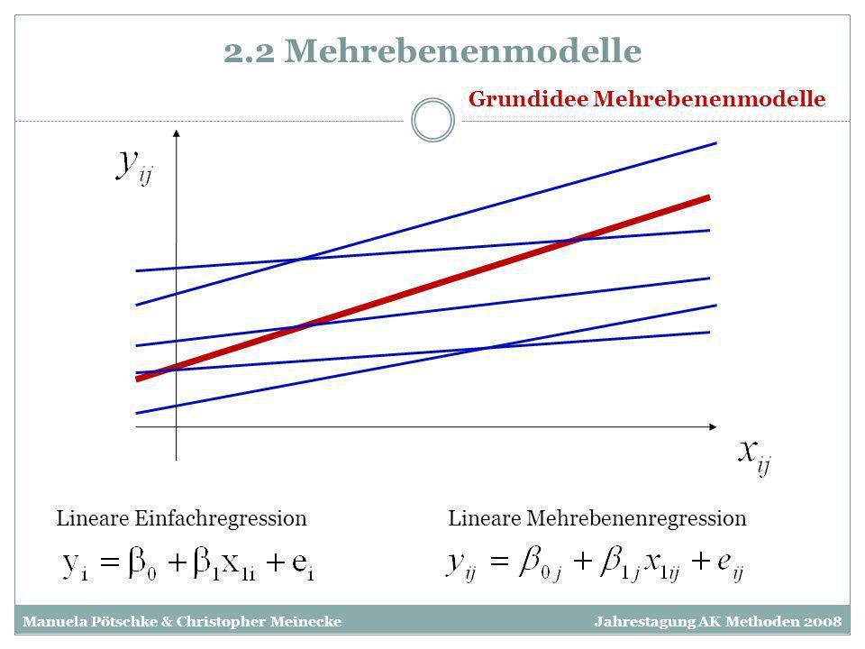 2.2 Mehrebenenmodelle Grundidee Mehrebenenmodelle