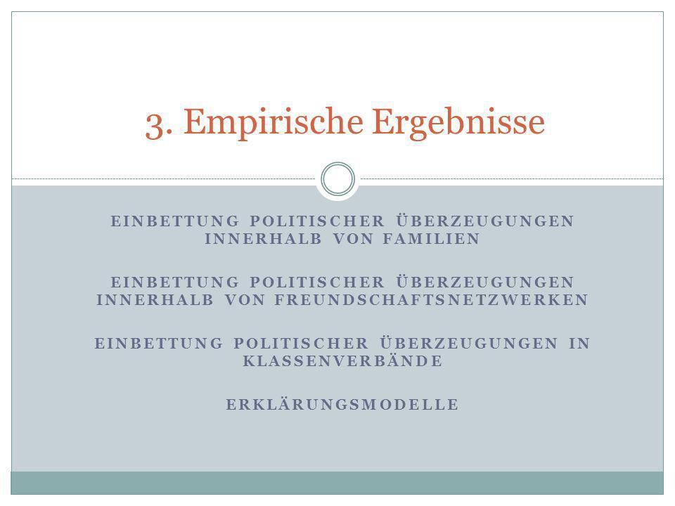3. Empirische Ergebnisse