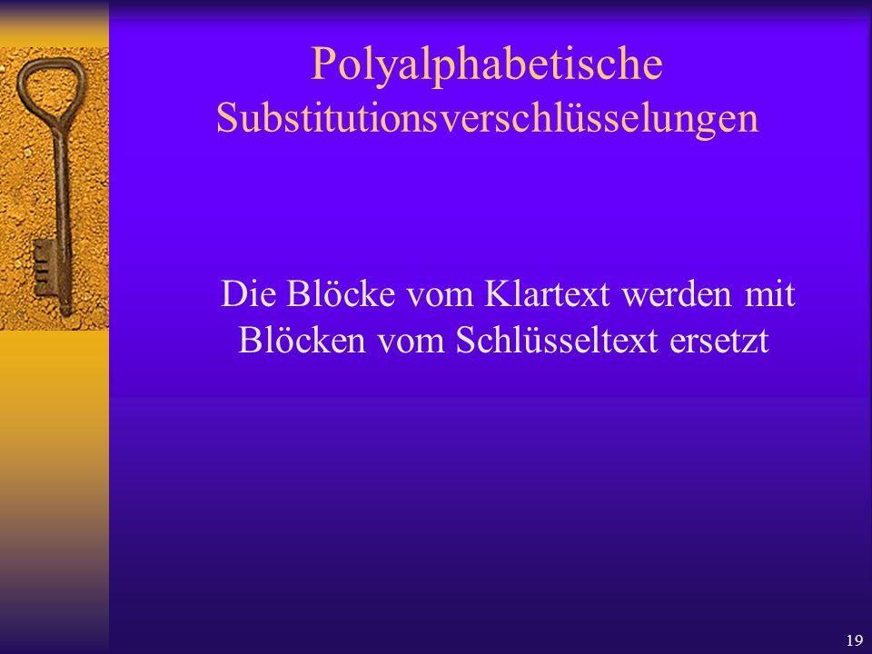 Polyalphabetische Substitutionsverschlüsselungen