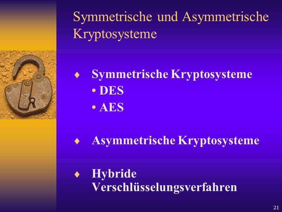 Symmetrische und Asymmetrische Kryptosysteme