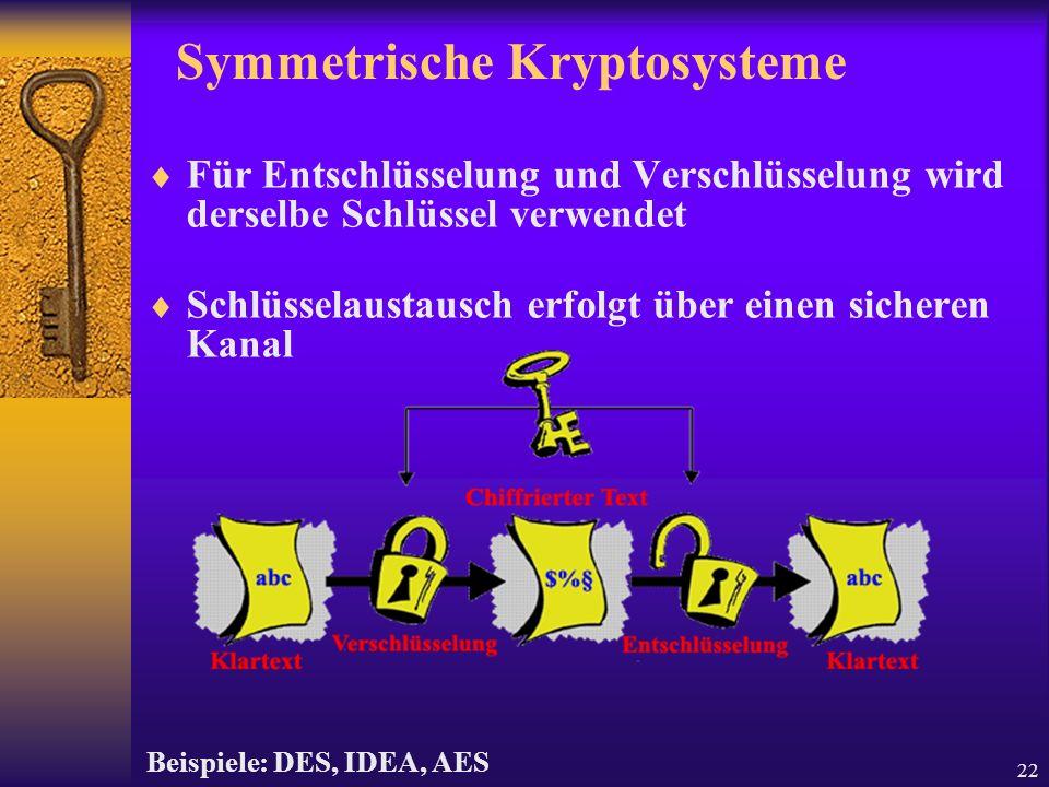 Symmetrische Kryptosysteme