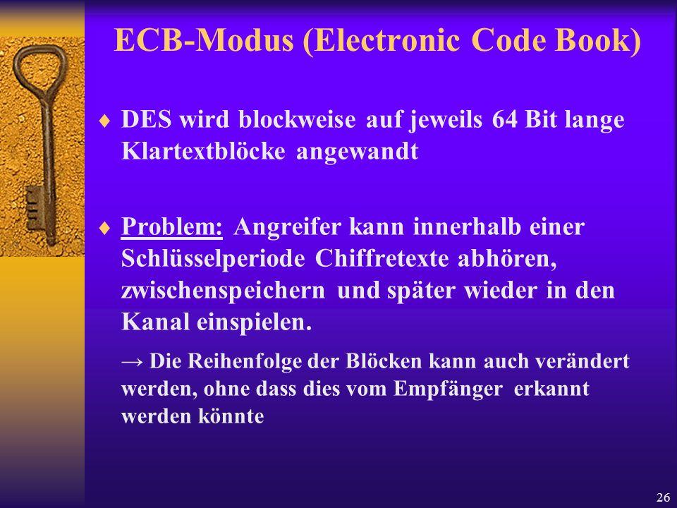 ECB-Modus (Electronic Code Book)