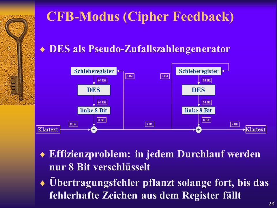 CFB-Modus (Cipher Feedback)