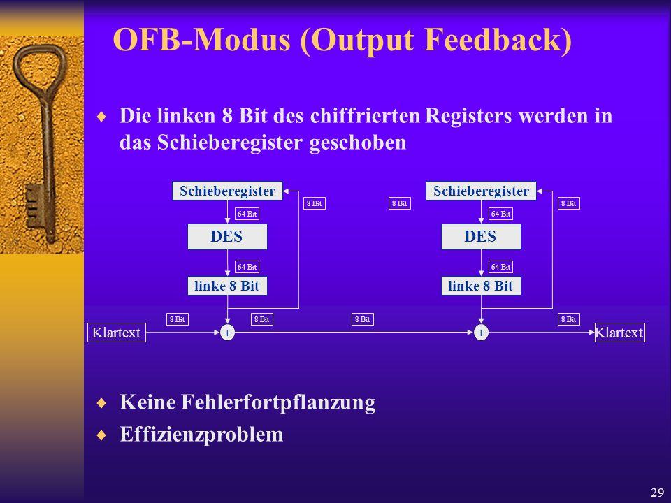 OFB-Modus (Output Feedback)