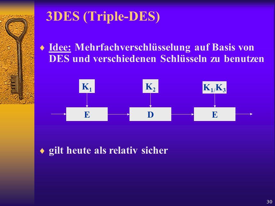 3DES (Triple-DES)Idee: Mehrfachverschlüsselung auf Basis von DES und verschiedenen Schlüsseln zu benutzen.