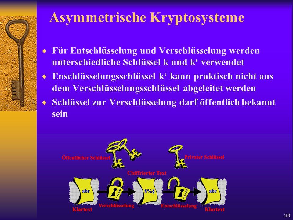 Asymmetrische Kryptosysteme