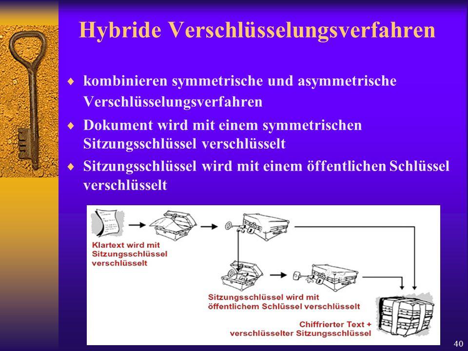 Hybride Verschlüsselungsverfahren
