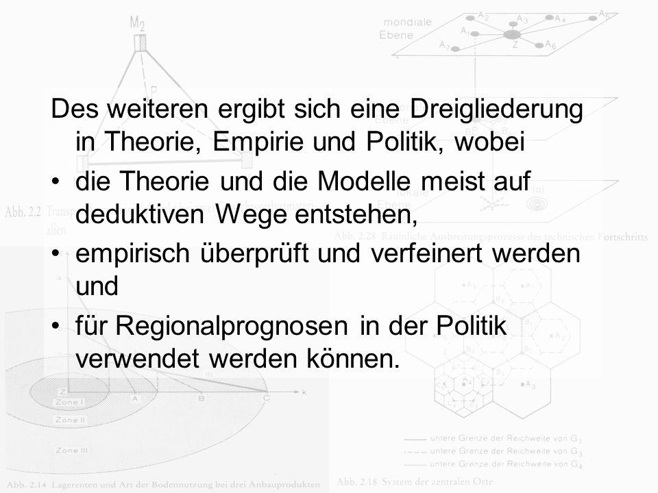 die Theorie und die Modelle meist auf deduktiven Wege entstehen,