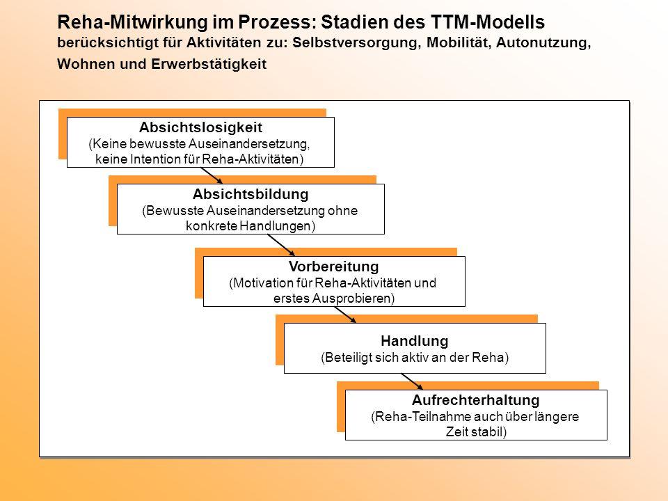 Reha-Mitwirkung im Prozess: Stadien des TTM-Modells berücksichtigt für Aktivitäten zu: Selbstversorgung, Mobilität, Autonutzung, Wohnen und Erwerbstätigkeit