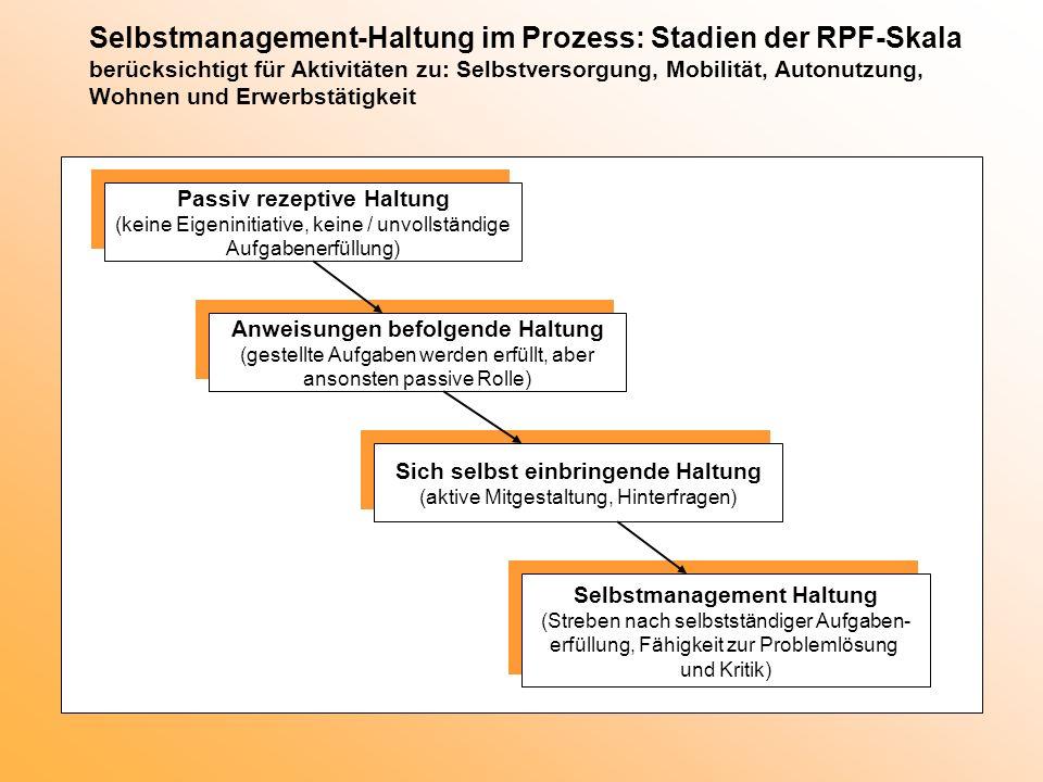 Selbstmanagement-Haltung im Prozess: Stadien der RPF-Skala berücksichtigt für Aktivitäten zu: Selbstversorgung, Mobilität, Autonutzung, Wohnen und Erwerbstätigkeit