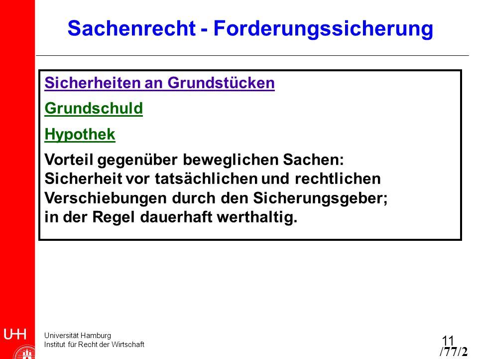 Sachenrecht - Forderungssicherung