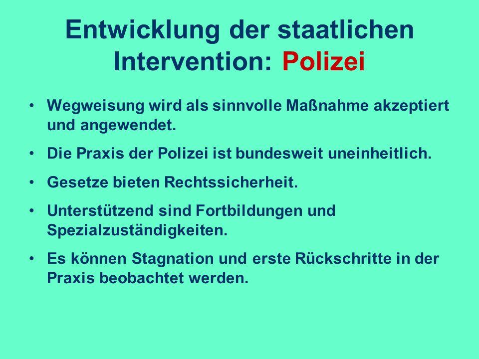 Entwicklung der staatlichen Intervention: Polizei