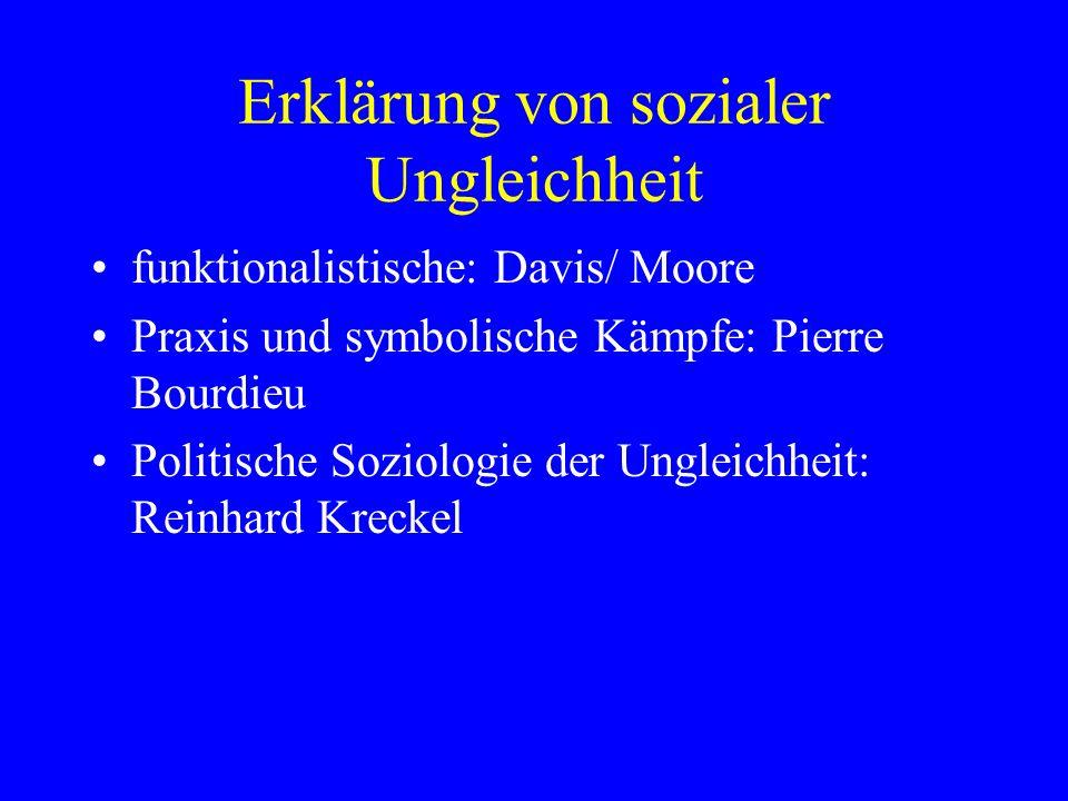 Erklärung von sozialer Ungleichheit