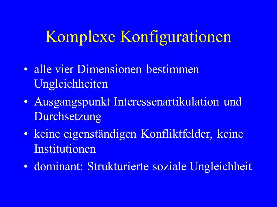 Komplexe Konfigurationen
