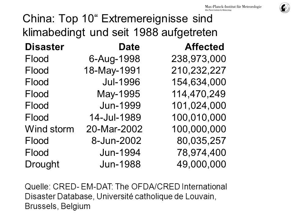 China: Top 10 Extremereignisse sind klimabedingt und seit 1988 aufgetreten