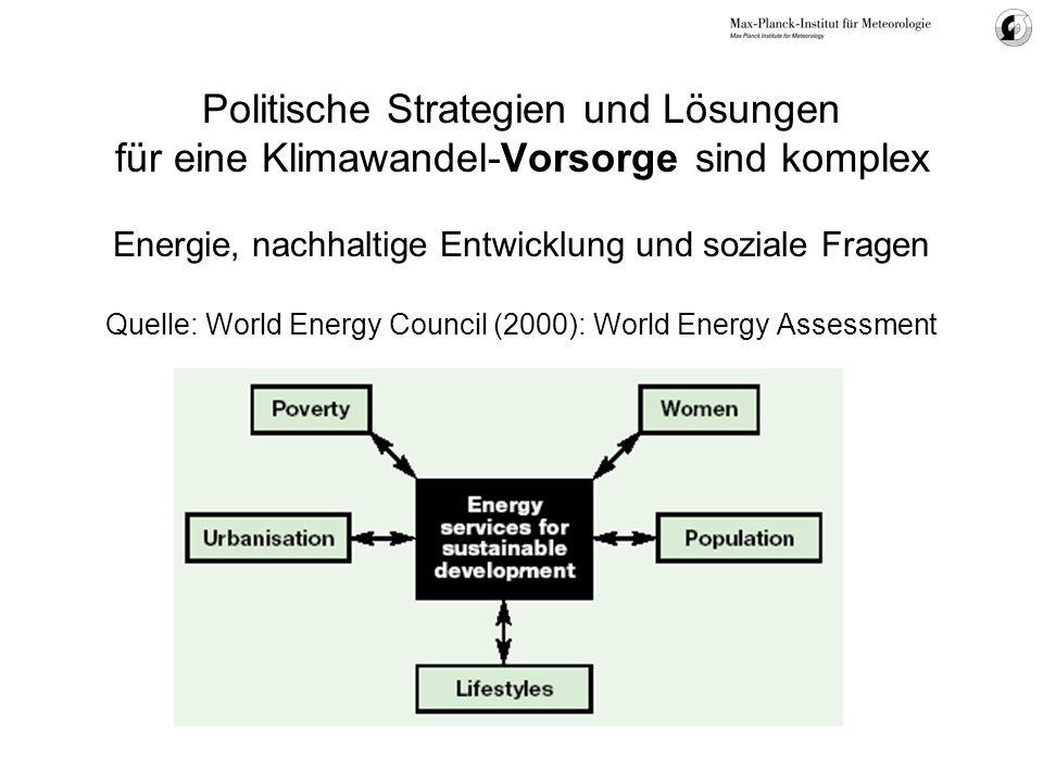 Politische Strategien und Lösungen für eine Klimawandel-Vorsorge sind komplex Energie, nachhaltige Entwicklung und soziale Fragen Quelle: World Energy Council (2000): World Energy Assessment