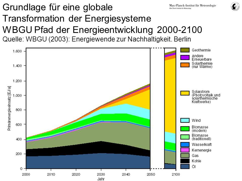 Grundlage für eine globale Transformation der Energiesysteme WBGU Pfad der Energieentwicklung 2000-2100 Quelle: WBGU (2003): Energiewende zur Nachhaltigkeit.