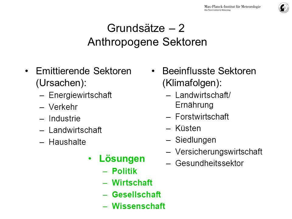 Grundsätze – 2 Anthropogene Sektoren
