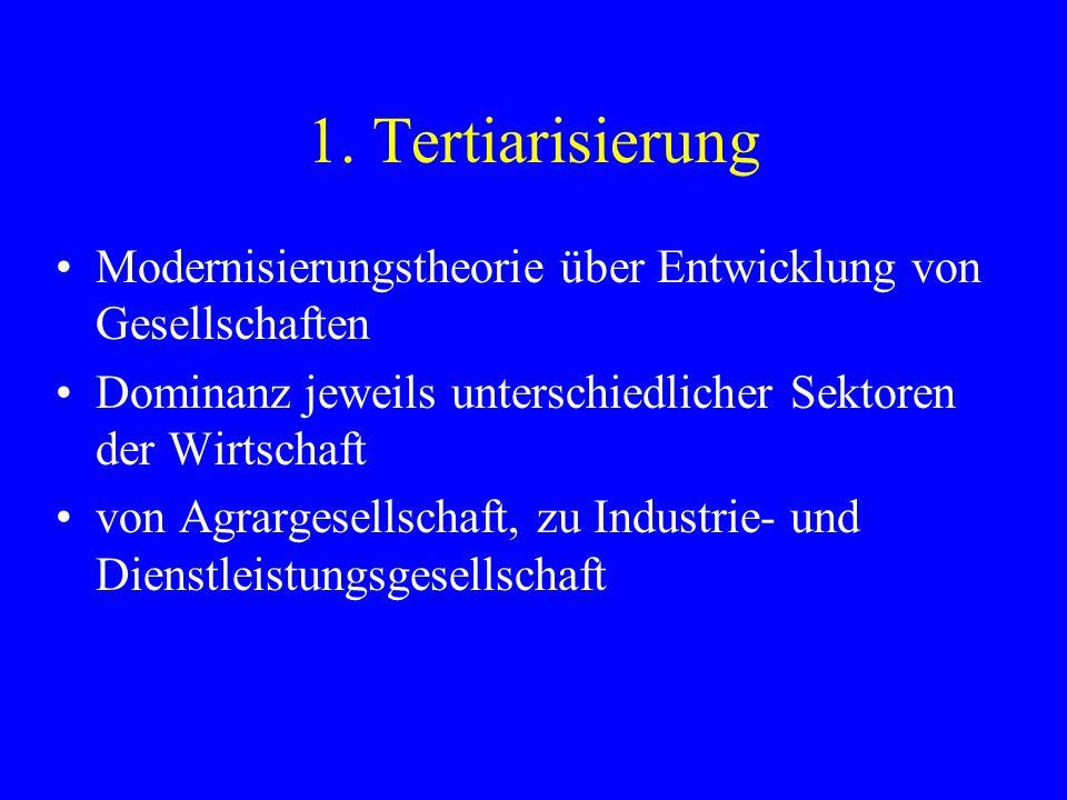 1. Tertiarisierung Modernisierungstheorie über Entwicklung von Gesellschaften. Dominanz jeweils unterschiedlicher Sektoren der Wirtschaft.