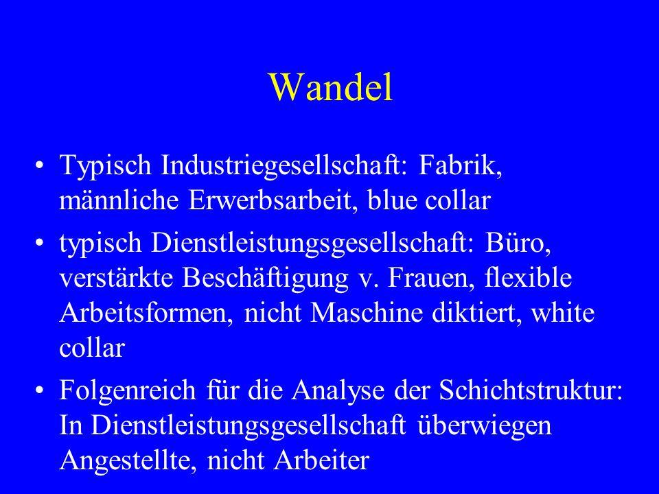 Wandel Typisch Industriegesellschaft: Fabrik, männliche Erwerbsarbeit, blue collar.