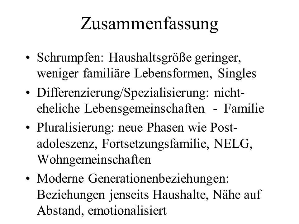 Zusammenfassung Schrumpfen: Haushaltsgröße geringer, weniger familiäre Lebensformen, Singles.