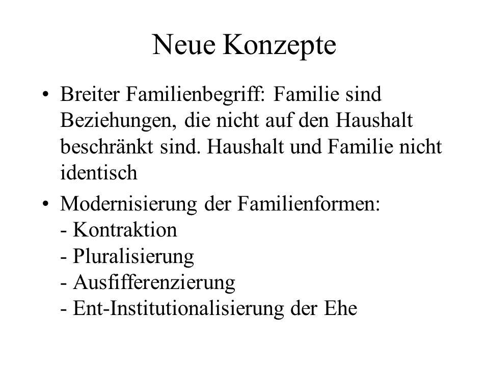 Neue Konzepte Breiter Familienbegriff: Familie sind Beziehungen, die nicht auf den Haushalt beschränkt sind. Haushalt und Familie nicht identisch.