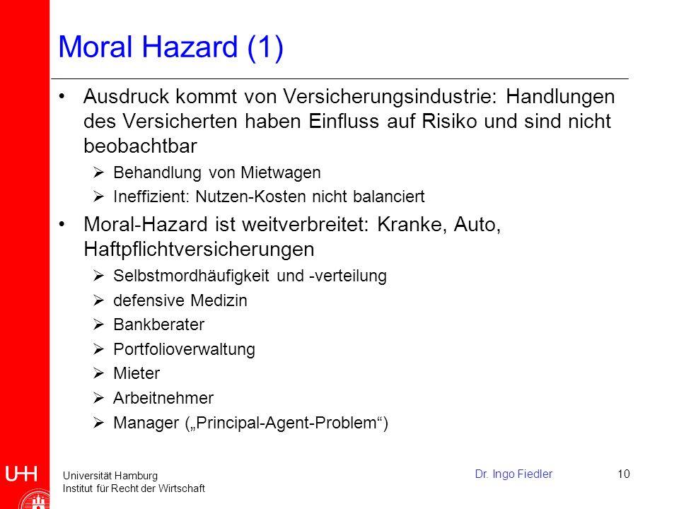 Moral Hazard (1) Ausdruck kommt von Versicherungsindustrie: Handlungen des Versicherten haben Einfluss auf Risiko und sind nicht beobachtbar.