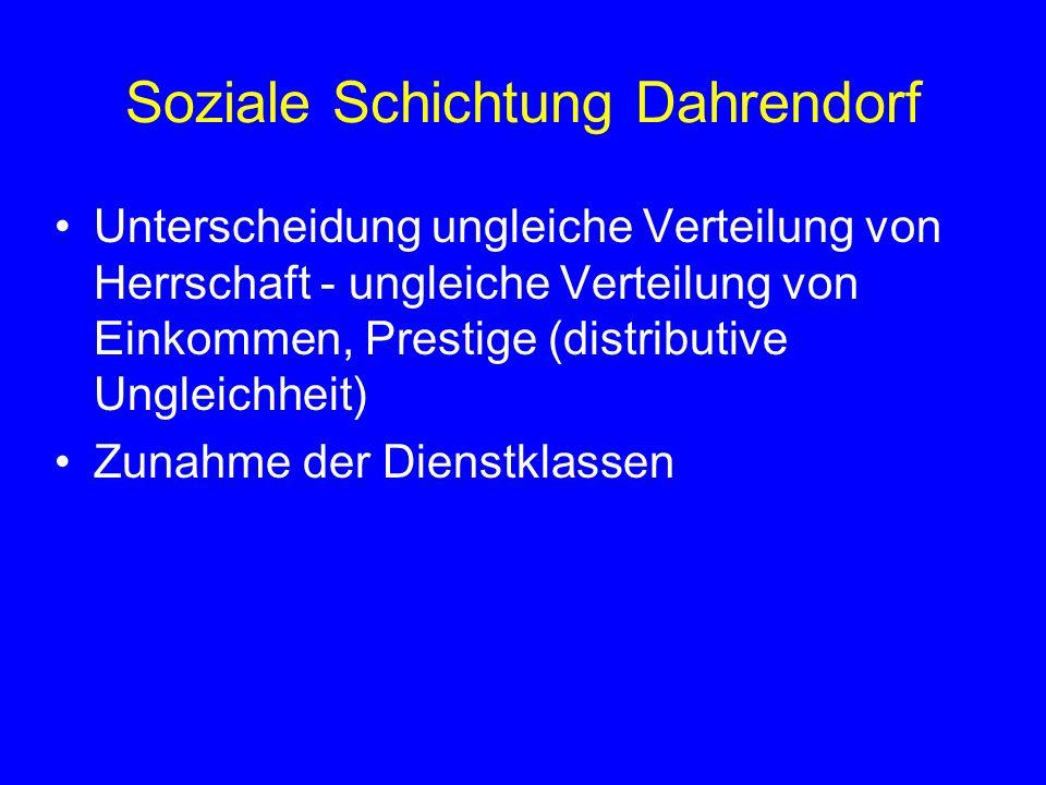 Soziale Schichtung Dahrendorf