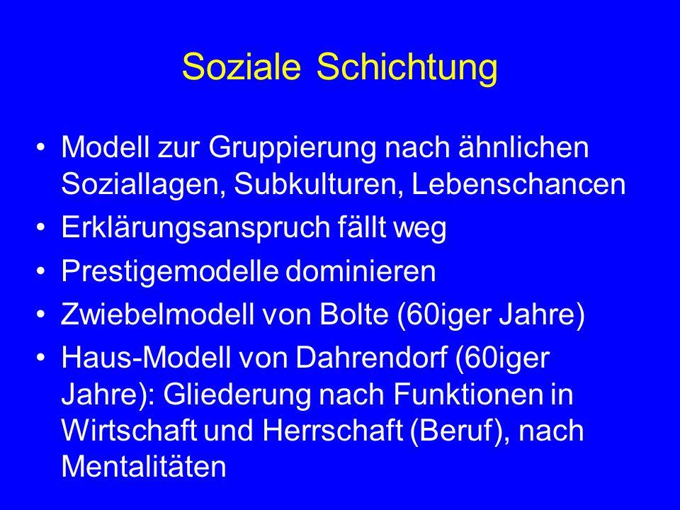 Soziale Schichtung Modell zur Gruppierung nach ähnlichen Soziallagen, Subkulturen, Lebenschancen. Erklärungsanspruch fällt weg.