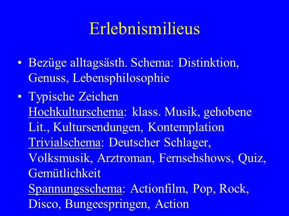 Erlebnismilieus Bezüge alltagsästh. Schema: Distinktion, Genuss, Lebensphilosophie.