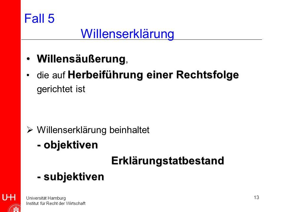 Fall 5 Willenserklärung