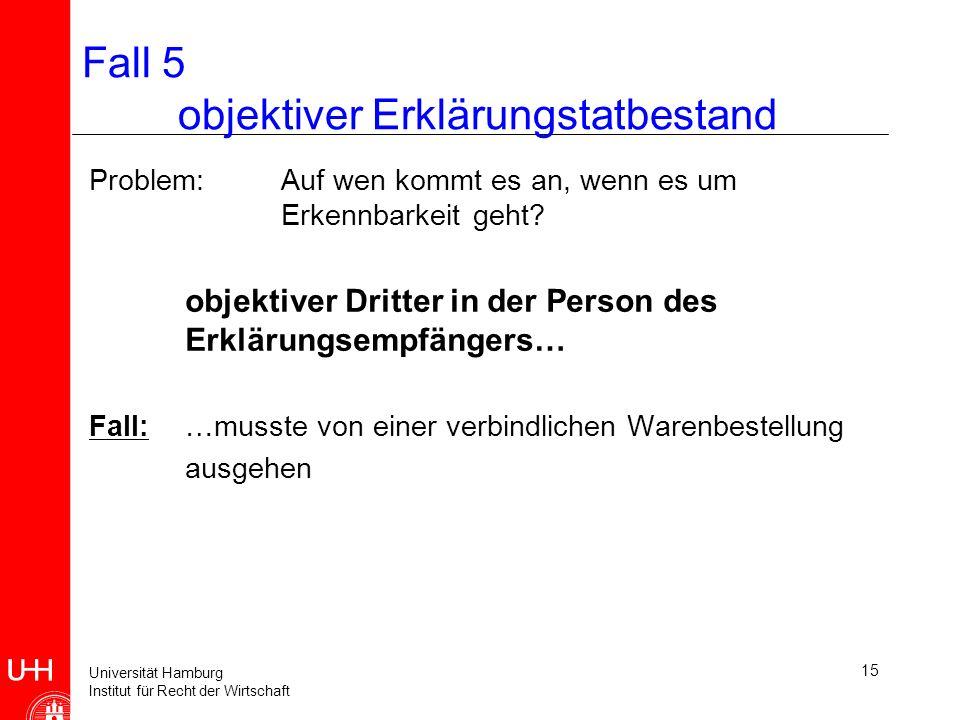 Fall 5 objektiver Erklärungstatbestand
