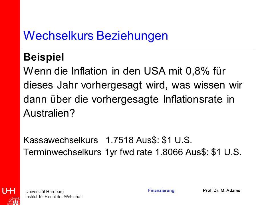 Wechselkurs Beziehungen