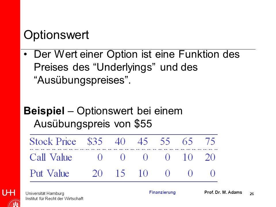 Optionswert Der Wert einer Option ist eine Funktion des Preises des Underlyings und des Ausübungspreises .