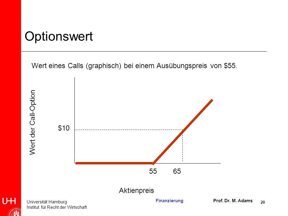 Optionswert Wert eines Calls (graphisch) bei einem Ausübungspreis von $55. Wert der Call-Option. $10.