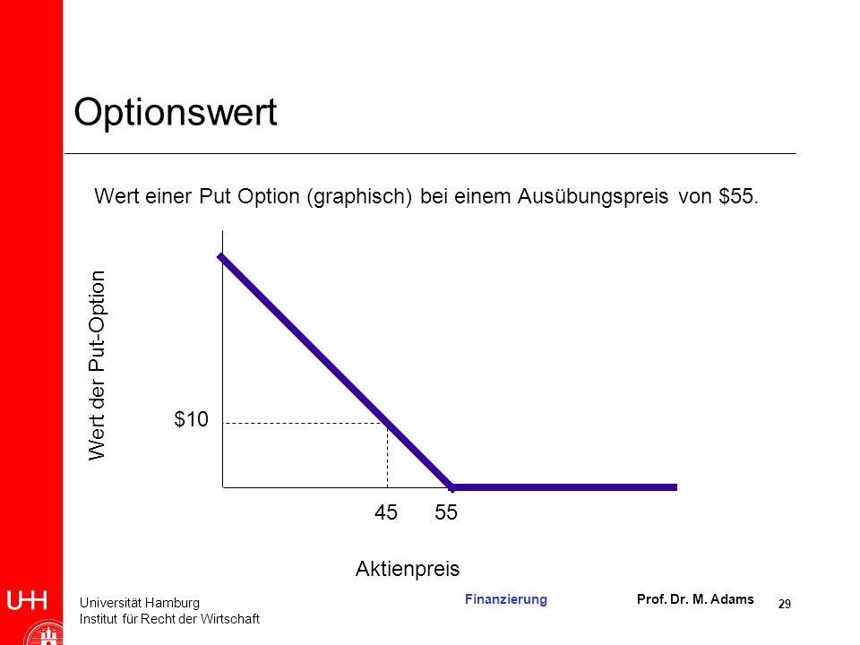Optionswert Wert einer Put Option (graphisch) bei einem Ausübungspreis von $55. Wert der Put-Option.