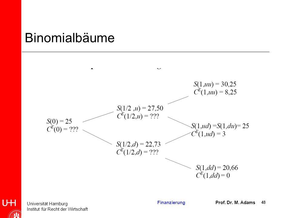 Binomialbäume