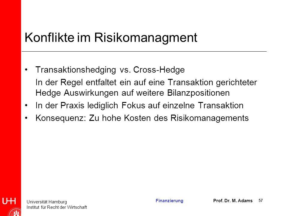 Konflikte im Risikomanagment