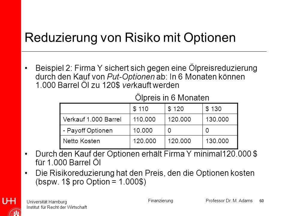 Reduzierung von Risiko mit Optionen