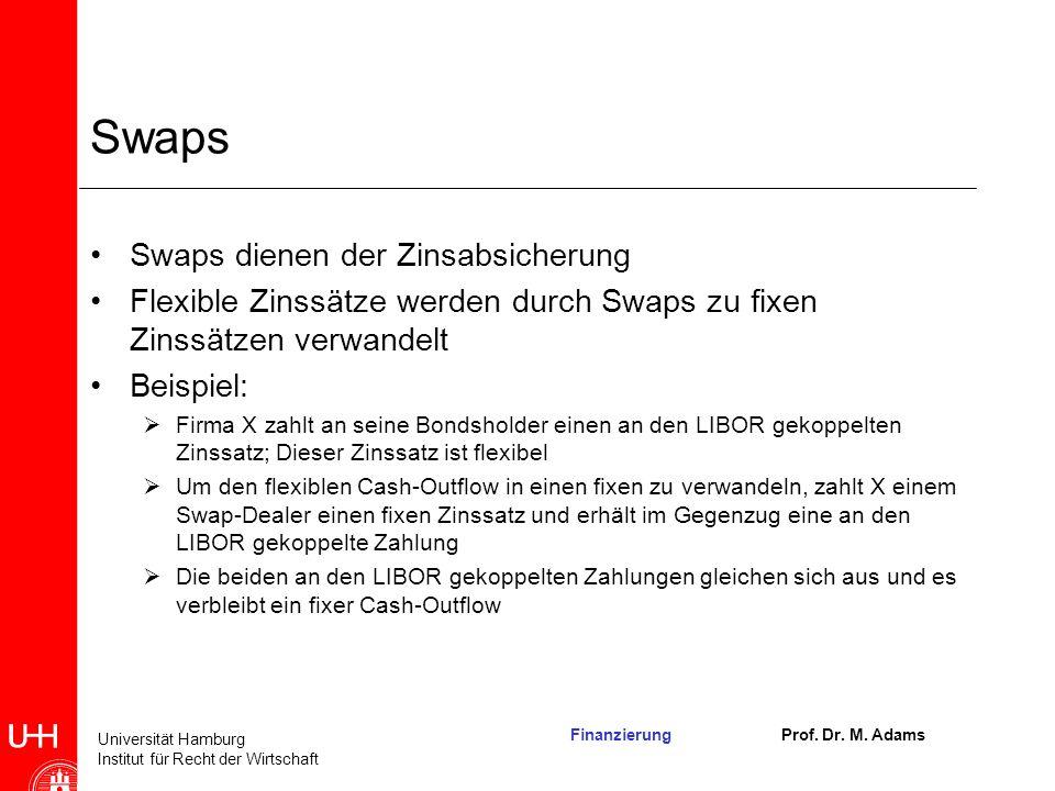 Swaps Swaps dienen der Zinsabsicherung