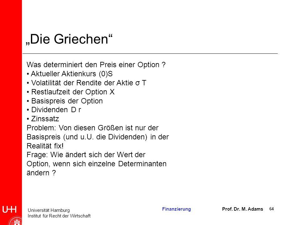 """""""Die Griechen Was determiniert den Preis einer Option"""