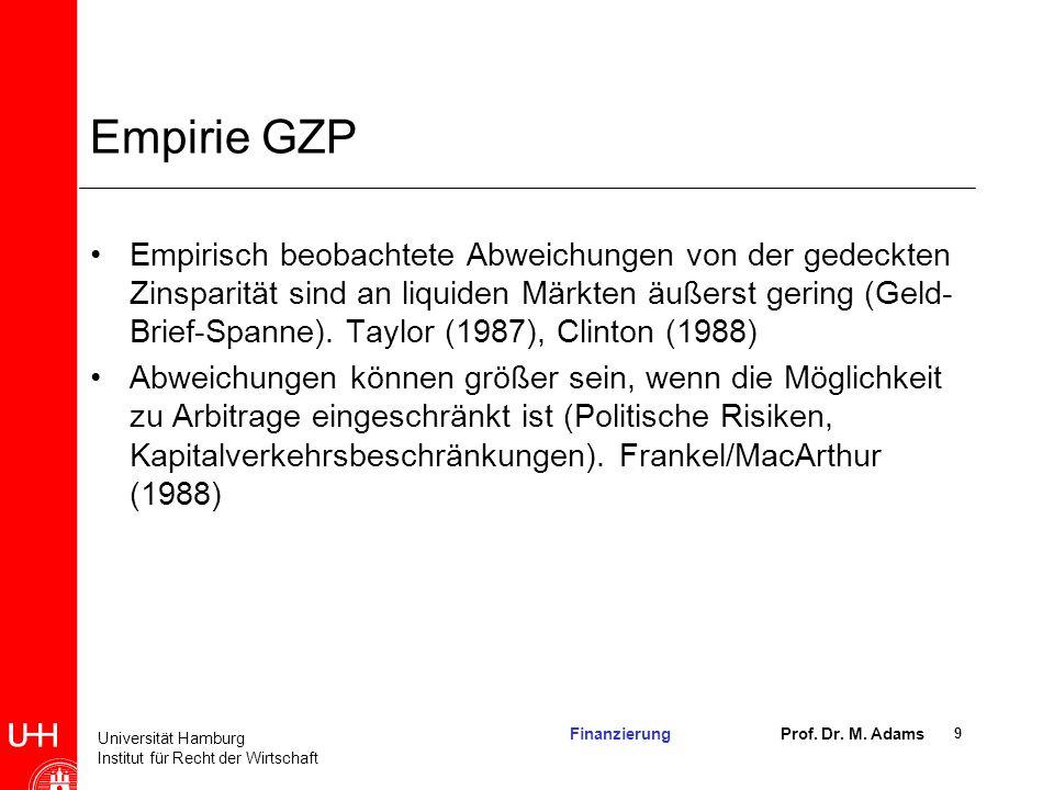 Empirie GZP