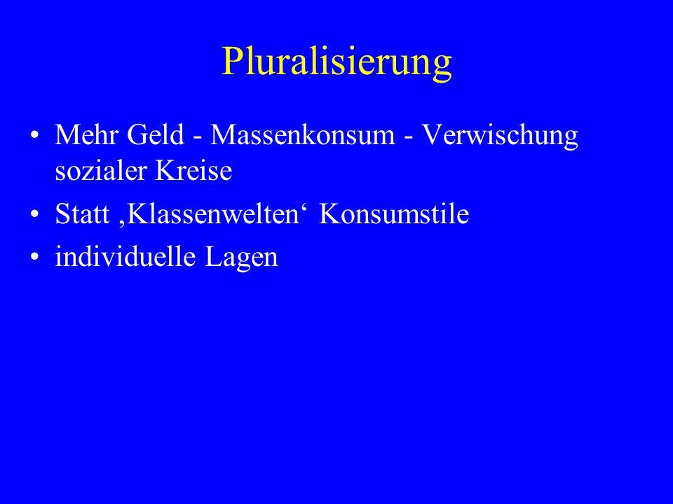 Pluralisierung Mehr Geld - Massenkonsum - Verwischung sozialer Kreise