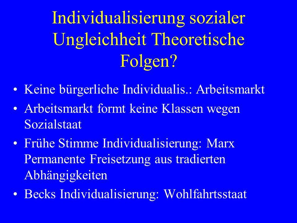 Individualisierung sozialer Ungleichheit Theoretische Folgen